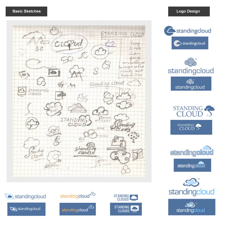 Standing Cloud logo design basic sketches
